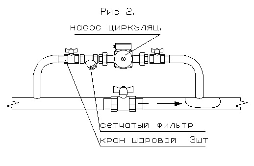 изображена байпасная схема